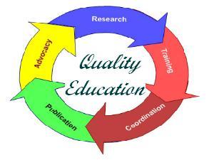 Kiểm định chất lượng giáo dục: Quốc gia hay quốc tế, trường hay chương trình ?
