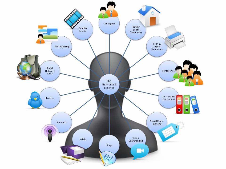 Sử dụng hoạt động nhóm nhằm khuyến khích sinh viên không chuyên học kỹ năng Nói
