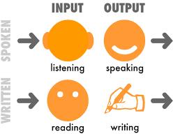 Các biện pháp nâng cao kỹ năng nghe tiếng Anh cho sinh viên không chuyên