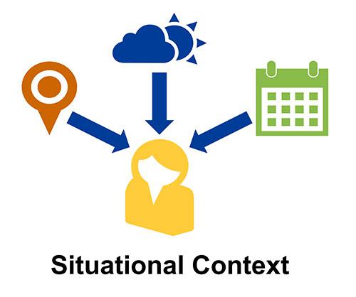 Sử dụng ngữ cảnh tình huống trong giảng dạy ngữ pháp cho sinh viên không chuyên năm thứ nhất